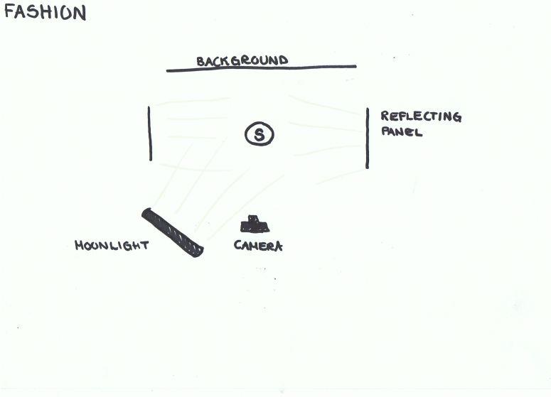 Wondrous Studio Lightning Maiken Nogva Wiring Digital Resources Indicompassionincorg